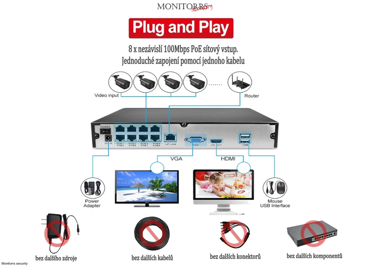 Monitorrs Security STARVIS IP kamerový set 2 M Pix  DOME (62675T)