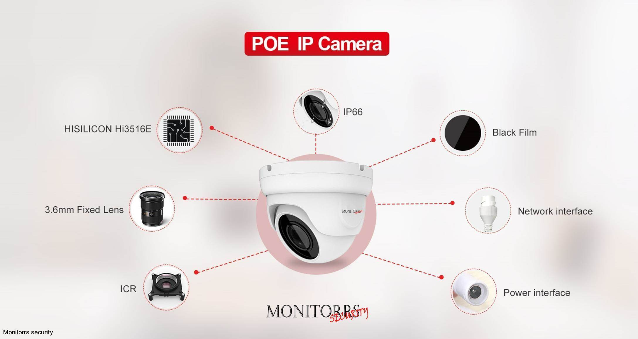 Monitorrs Security IP kamerový set 2 kanálový  2 M.Pix  PoE (6002K2)